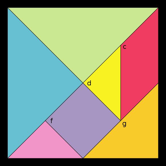 Figuras con Tangram (sin soluciones)